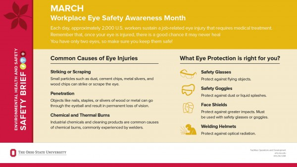 common causes of eye injuries and what eye protection is right for you